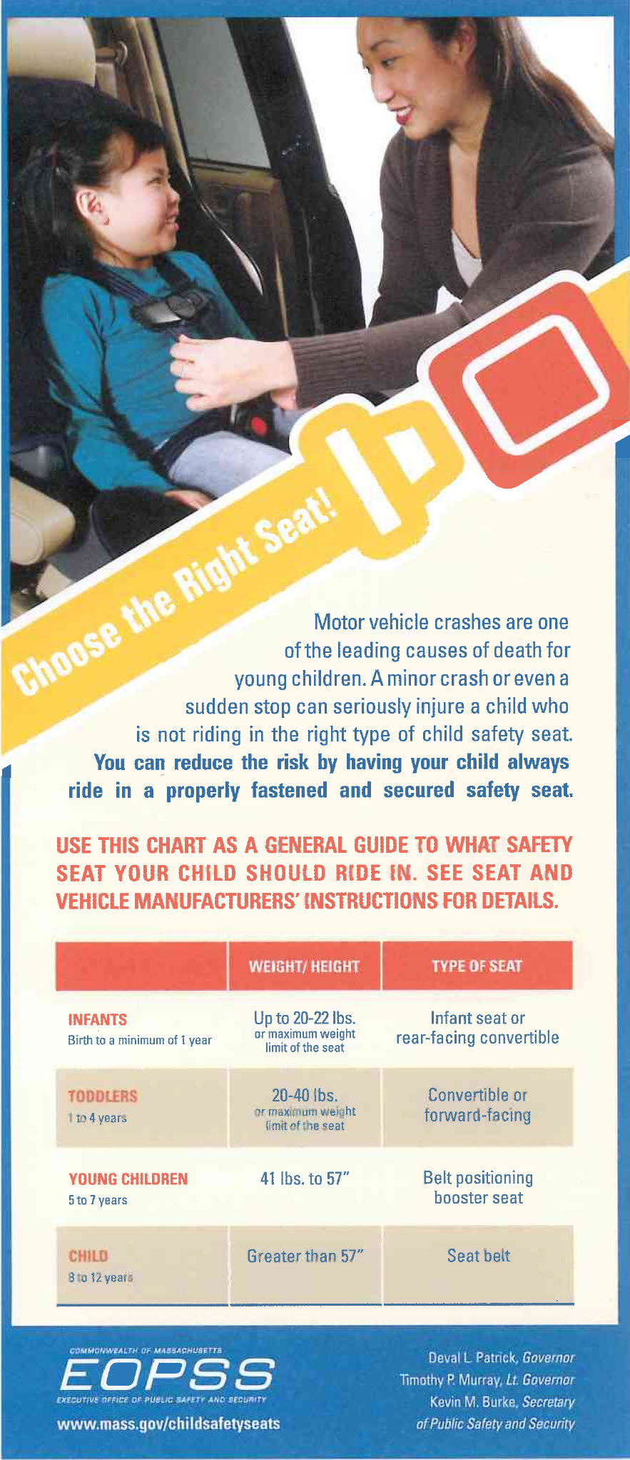 Click The Thumbnail Images Below To Check Out Theses Handy Tips On Child Safety Belt Laws From Commonwealth Of Massachusetts EOPSS Executive Office